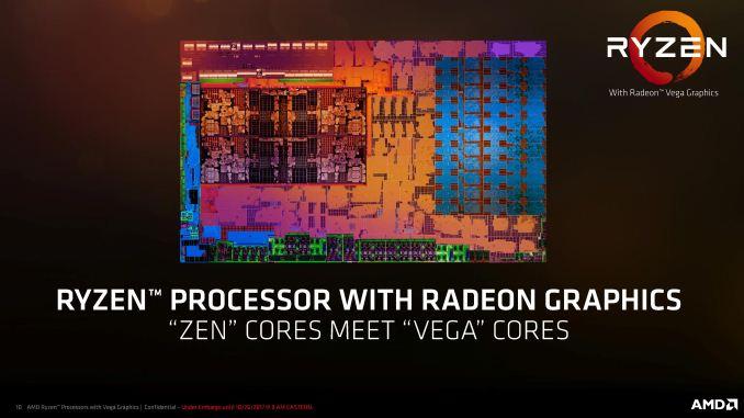AMD officialise 2 processeurs Ryzen PC portables avec solution graphique Vega