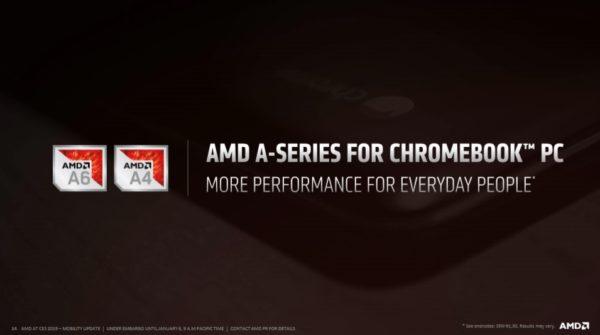 CES 2019 AMD processeurs Ryzen Athlon serie A