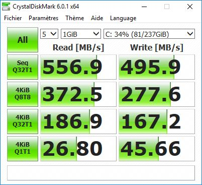 Test Asus ZenBook Pro 15 UX580 Performances SSD