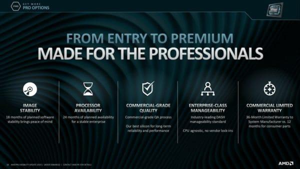 AMD Athlon Ryzen Pro