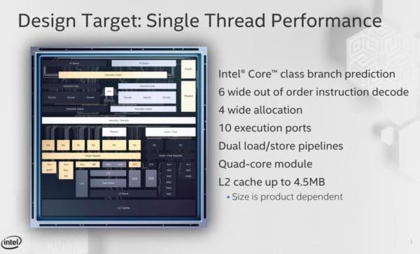 Intel architecture processeur Tremont