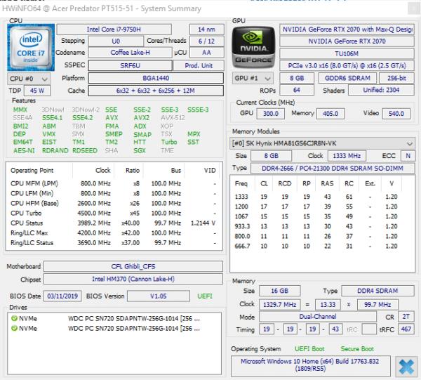 Test Acer Predator Triton 500 PT515-51 CPU