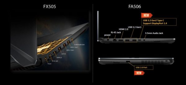 CES 2020 Asus TUF Gaming A15