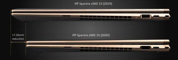 CES 2020 HP Spectre x360 15