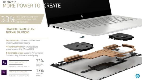 HP Envy 15 2020 Intel Comet Lake-H
