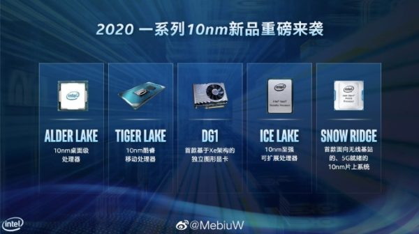 Intel feuille de route processeur Tiger Lake carte graphique Intel DG1 2020