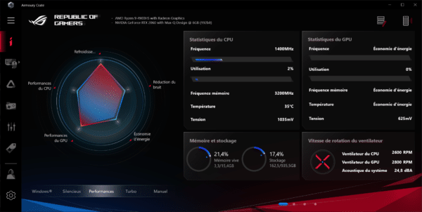Test Asus Zephyrus G14 GA401IV, ultrabook 14 pouces puissant gamer performant