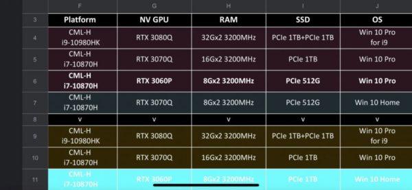 GeForce RTX 3080 GeForce RTX 3070 GeForce RTX 3060 WFC