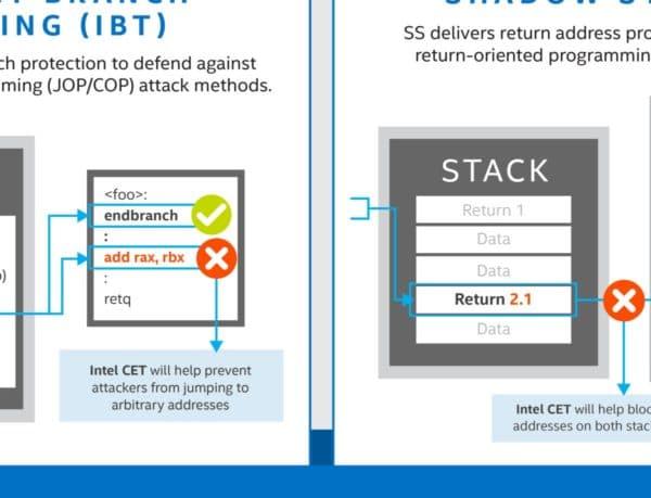 CES 2021 Intel Tiger Lake vPro Core 11eme Gen Intel Control Flow Enforcement Technology