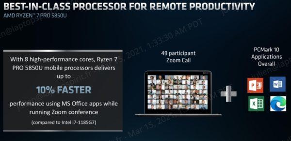 AMD Ryzen Pro 5000 Cezanne