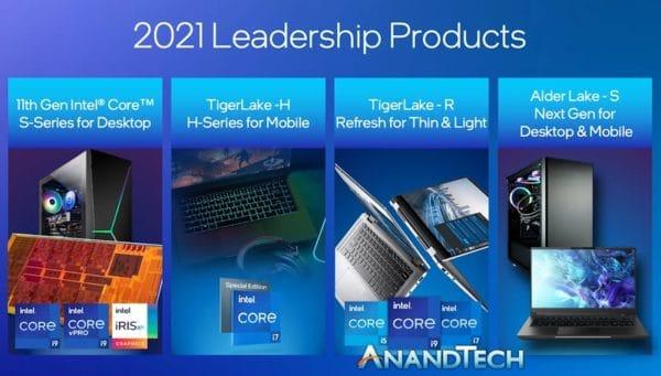 Intel 2021 Tiger Lake-R Alder Lake