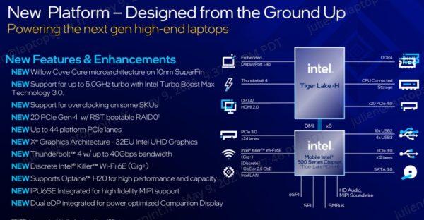 Intel Tiger Lake-H Hexa Core Octo Core
