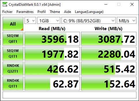 Test Asus ZenBook UM325 - AMD Ryzen 7 5800U Octo Core