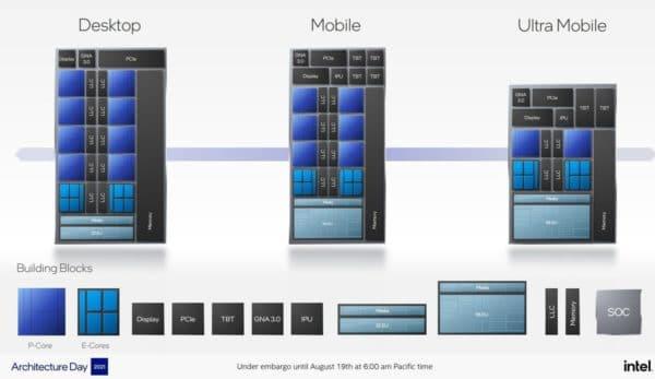 Intel Alder Lake Architecture