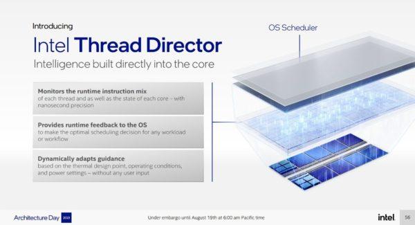 Intel Alder Lake Architecture Thread Director