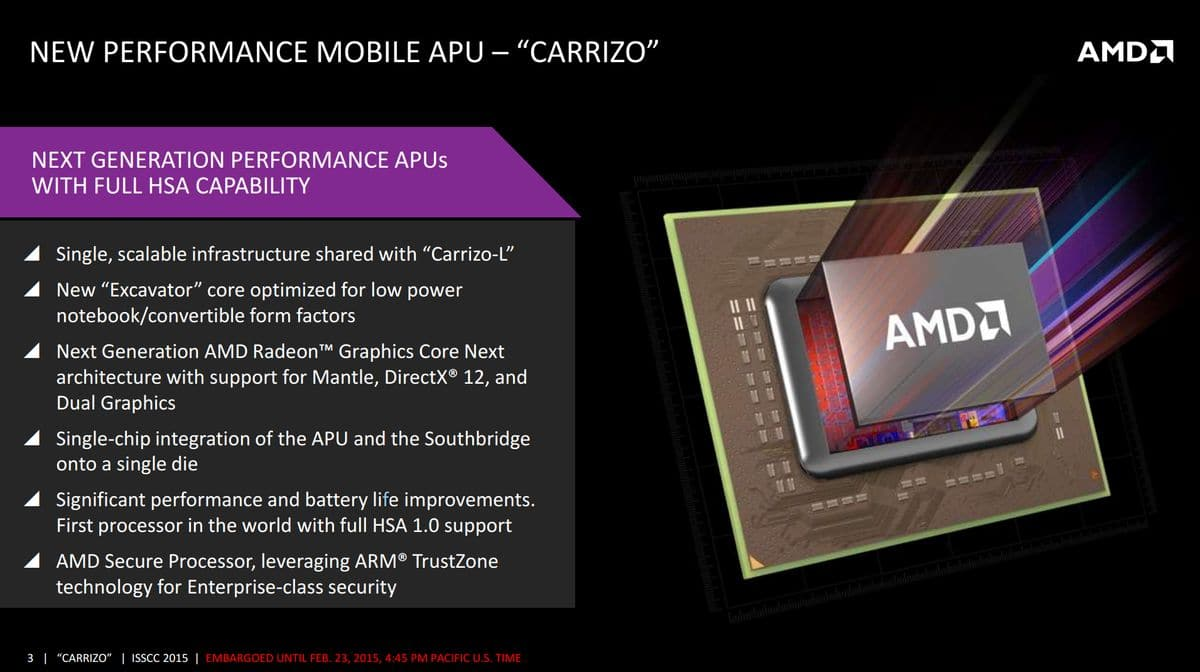 AMD APU Carrizo 1