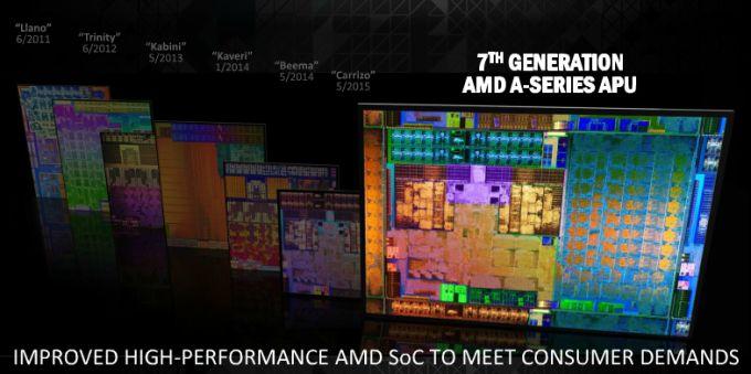 """<span class=""""tagtitre"""">Computex 2016 - </span>AMD Bristol Ridge et Stoney Ridge, APU 7ème génération"""