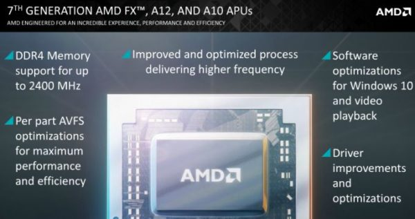 AMD Bristol Stoney Ridge 2