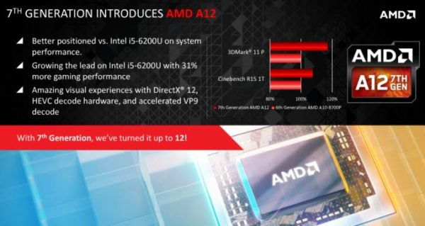 AMD Bristol Stoney Ridge 3