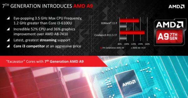AMD Bristol Stoney Ridge 4