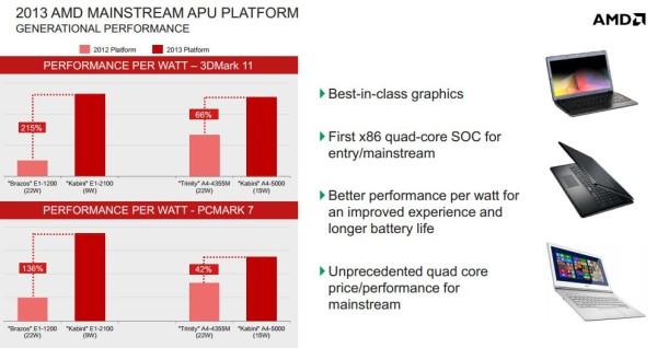 AMD Kabini 2