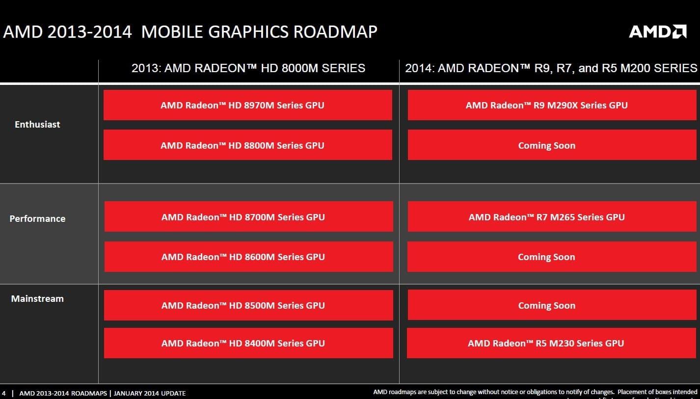 """<span class=""""tagtitre"""">CES 2014 - </span>AMD dévoile les spécifications des GPU mobiles R9 et R5 M200"""