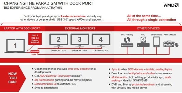 AMD Richland 3