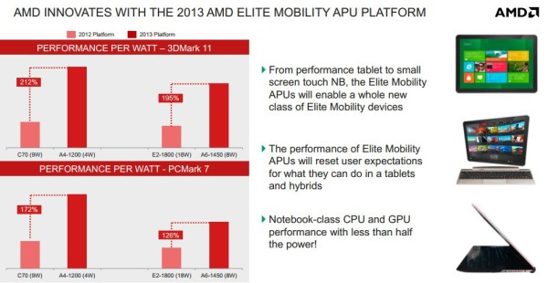 AMD Temash 2