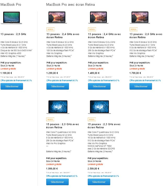 Apple : vers la fin des MacBook Pro 13 pouces classiques, cap sur le tout Retina ?