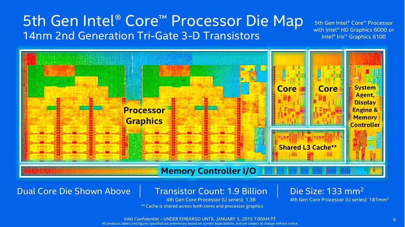 """<span class=""""tagtitre"""">CES 2015 - </span>Intel lance ses nouveaux processeurs Broadwell série U, Celeron à Core i7"""
