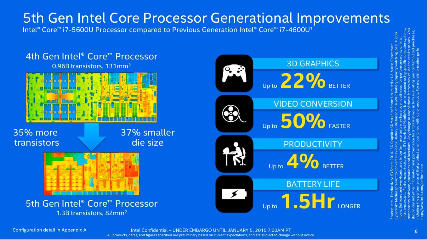CES 2015 Intel Broadwell série U 2