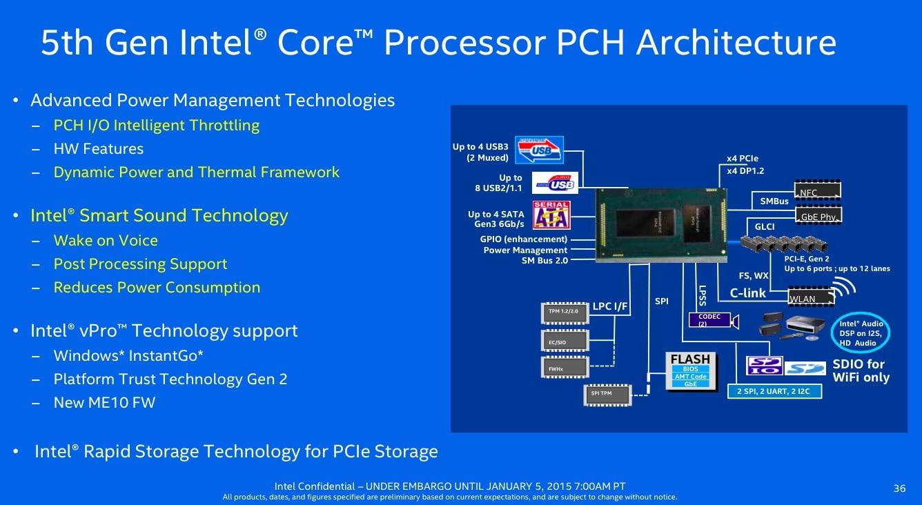 CES 2015 Intel Broadwell série U 3