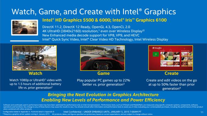 CES 2015 Intel Broadwell série U 4