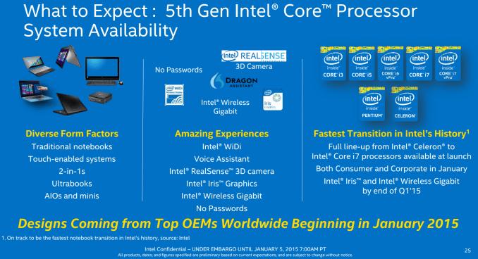 CES 2015 Intel Broadwell série U 6