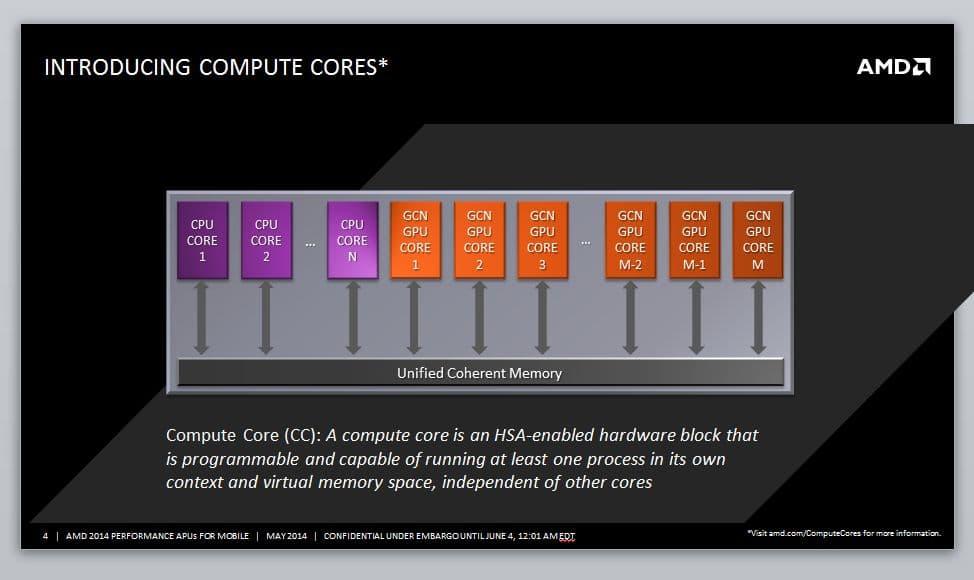 """<span class=""""tagtitre"""">Computex 2014 - </span>AMD lance ses APU Kaveri pour PC portables, dont 2 FX"""
