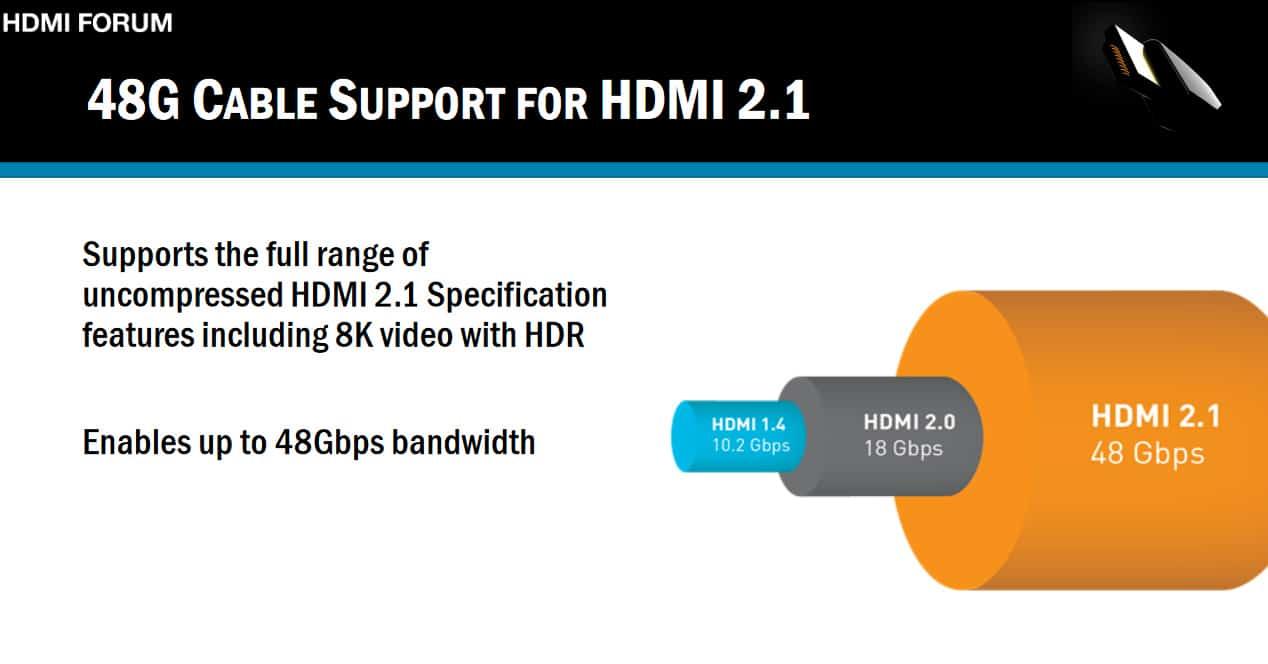 """<span class=""""tagtitre"""">CES 2017 - </span>nouvelle connectique HDMI 2.1 : définition 10K et 120Hz"""