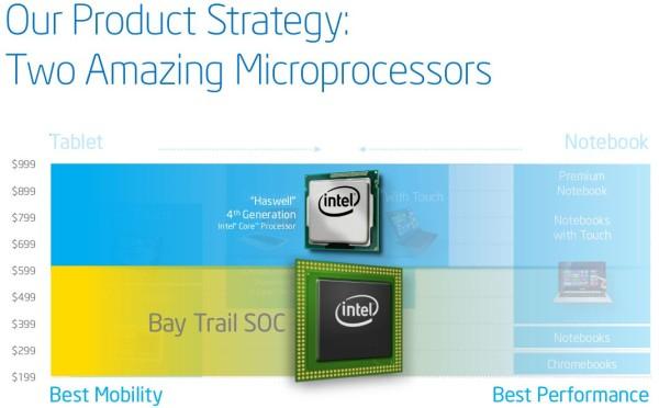 IDF 2013 Intel Bay Trail 5