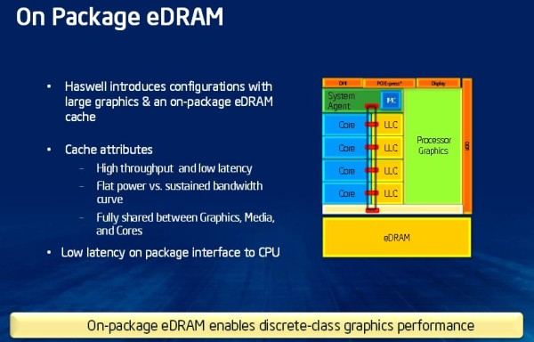 Intel Haswell officiel 13