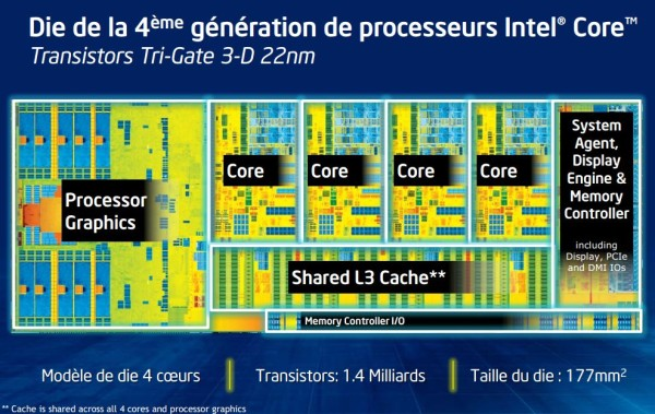 Intel Haswell officiel 3