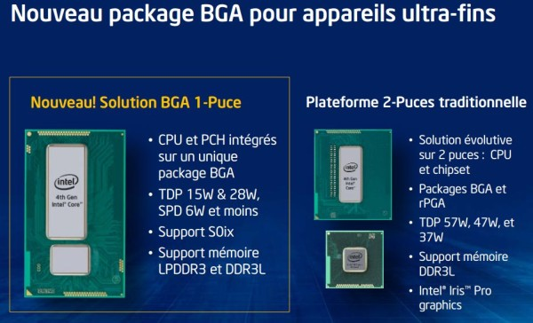 Intel Haswell officiel 4 U et Y