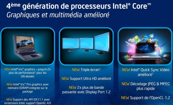 Intel Haswell officiel 8