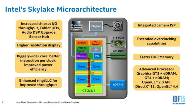 Intel Skylake 3