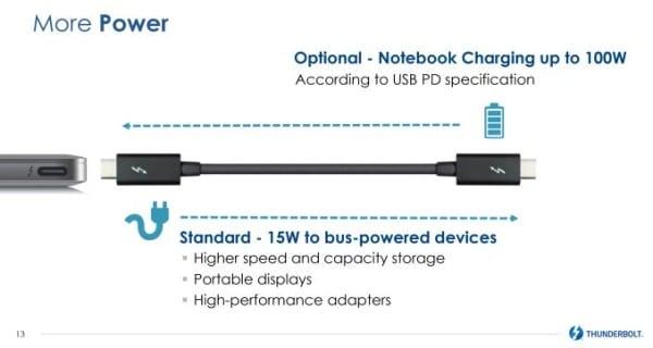Intel Thunderbolt 3 USB Type-C 2