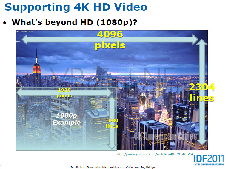 IDF 2011 Ivy Bridge 4K
