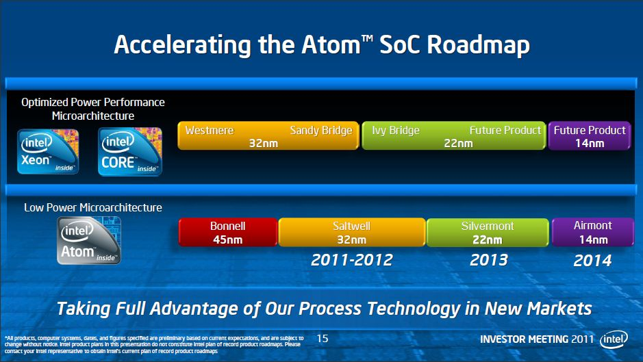 Intel Atom roadmap Airmont