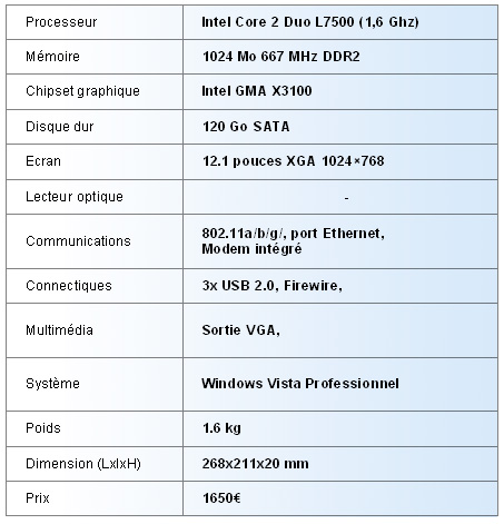 Test du Lenovo Thinkpad X61s (12 1 pouces, C2D L7500, 1 6kg