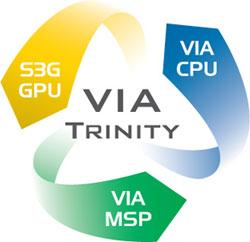 VIA Trinity