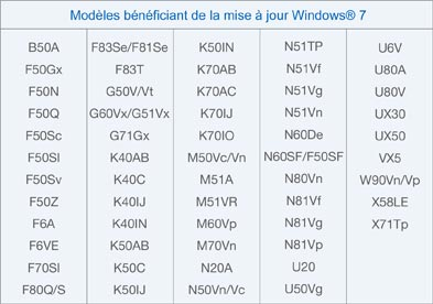 Windows 7 Asus